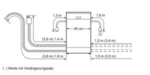 Bosch SPD69T82EU
